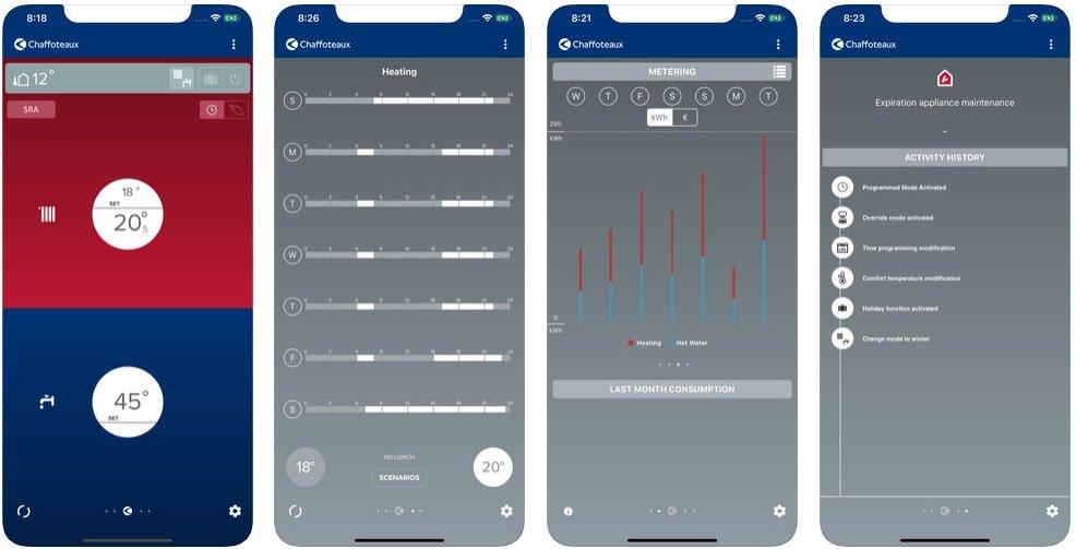 ChaffoLink Aplicación